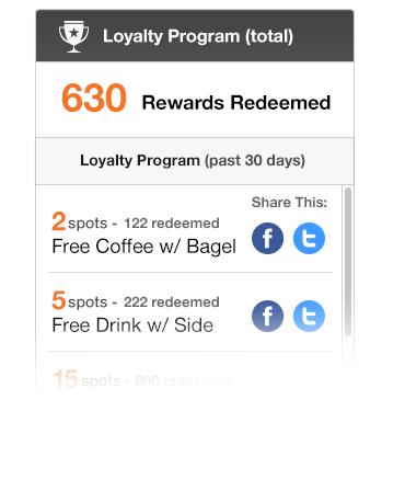 HotSpot Rewards
